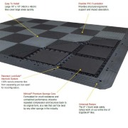 Revolutionary Ergonomic Flooring Launched by Wearwell - ErgoDeck Max