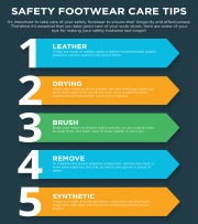 Safety Footwear Care Tips