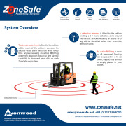 ZoneSafe For Forklift Trucks