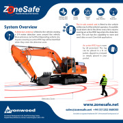 ZoneSafe For Excavators