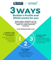 SMAS Partner with Builders Profile