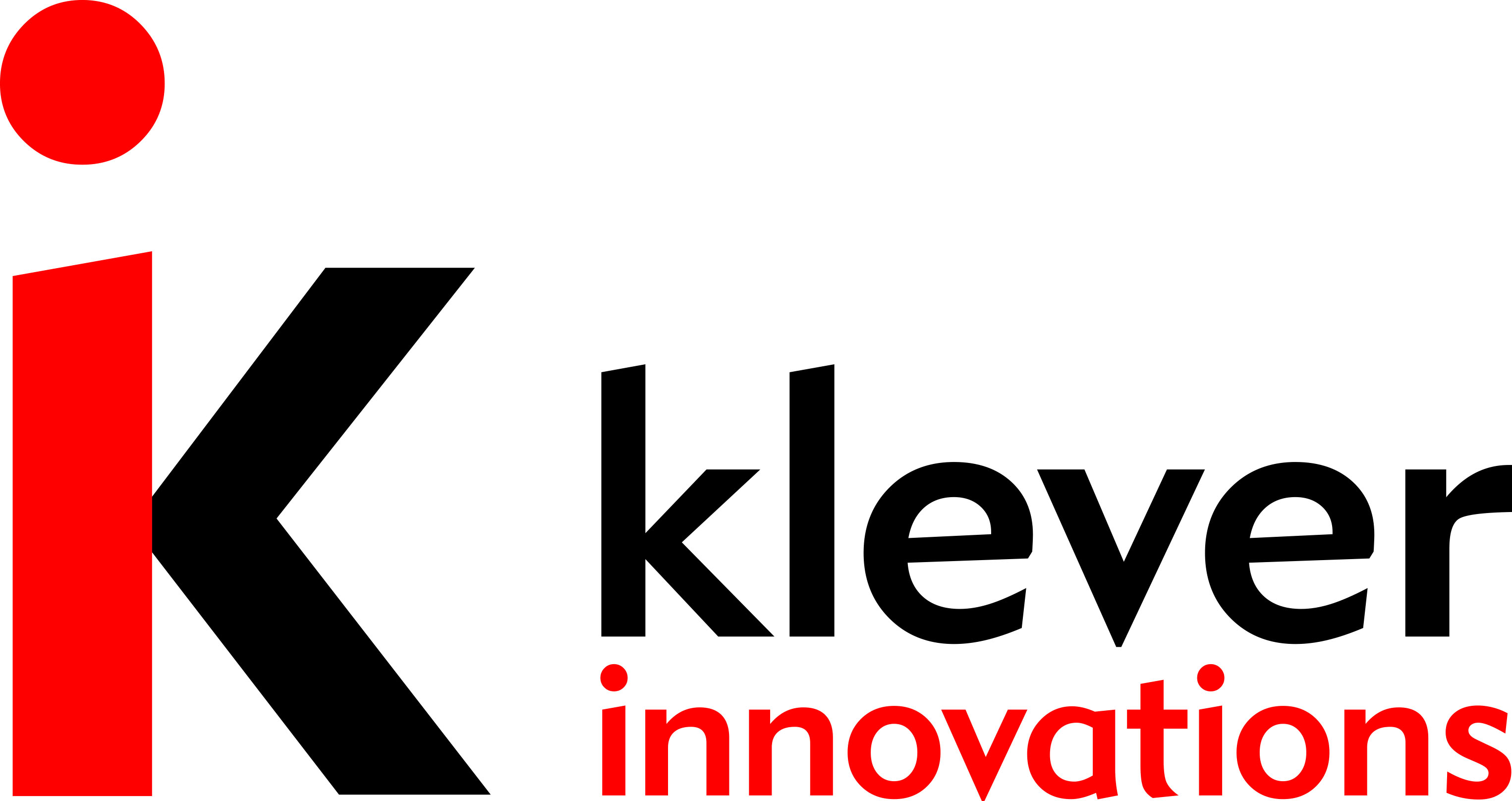 Klever Innovations